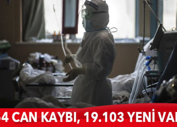 Sağlık Bakanlığı 21 Aralık 2020 koronavirüs tablosunu paylaştı. Türkiye'de son 24 saatte 19.103  yeni vaka tespit edildi, 254 kişi hayatını kaybetti
