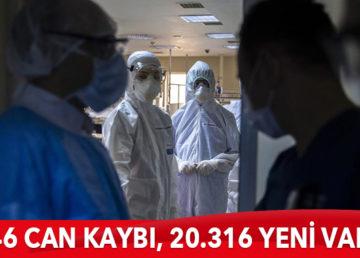Türkiye'de son 24 saatte 20.316 yeni vaka tespit edildi, 246 kişi hayatını kaybetti